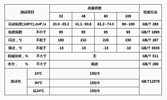 抗磨液压油(无灰)